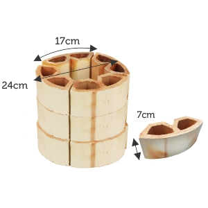530g Rendimento: 40 peças por metro linear